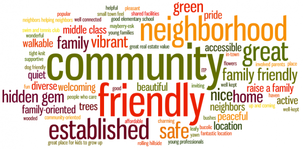 Huntley Hills Wordle